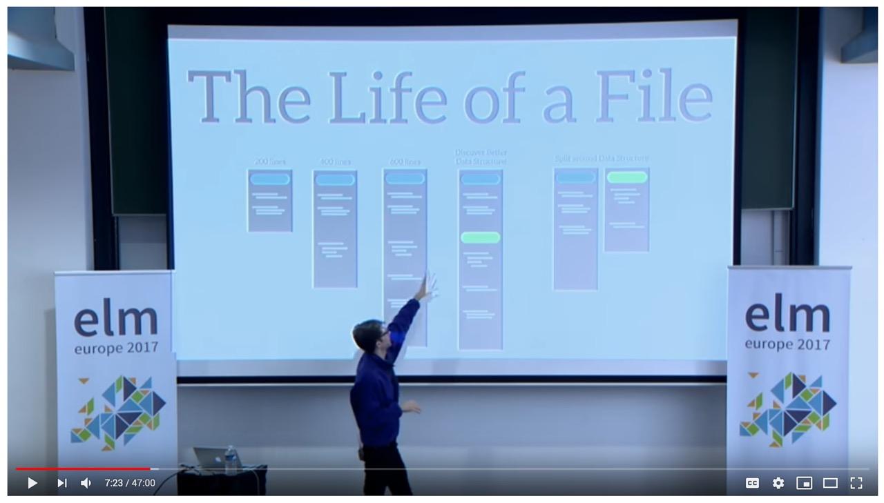 жизнь файла elm