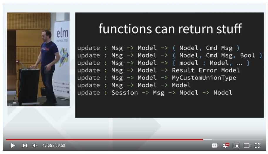 Update функция в elm возвращает